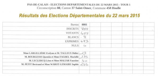 Houlle resultats departementales