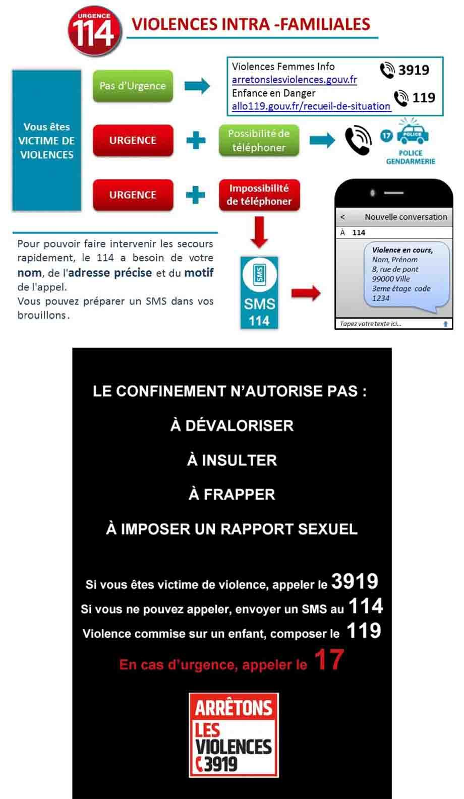Vif confinement et violences 2